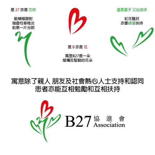 b27-logo-meaning